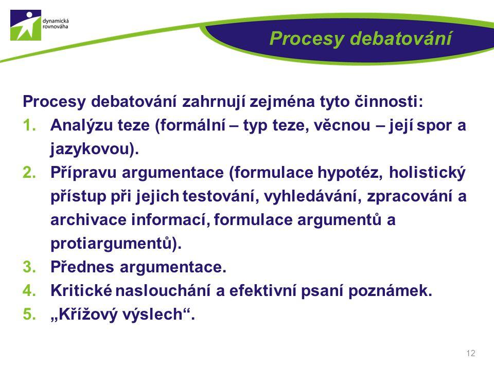 Procesy debatování Procesy debatování zahrnují zejména tyto činnosti: 1.Analýzu teze (formální – typ teze, věcnou – její spor a jazykovou).