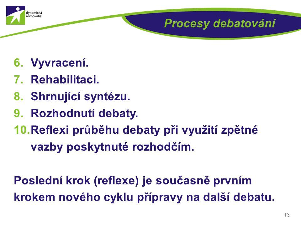 Procesy debatování 6.Vyvracení. 7.Rehabilitaci. 8.Shrnující syntézu.