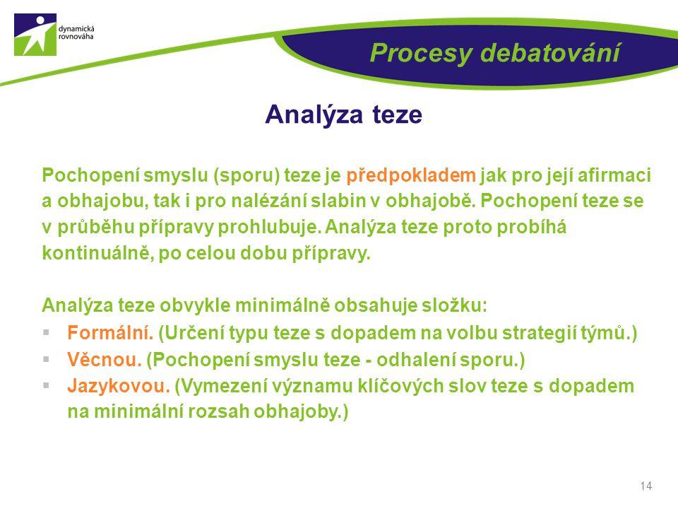14 Procesy debatování Analýza teze Pochopení smyslu (sporu) teze je předpokladem jak pro její afirmaci a obhajobu, tak i pro nalézání slabin v obhajobě.