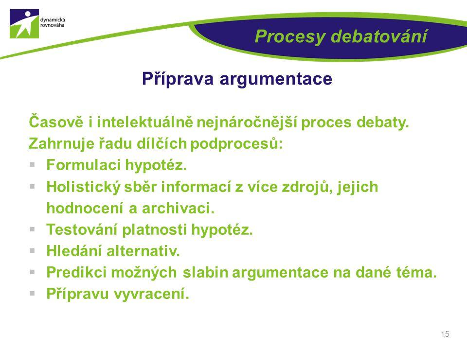 15 Procesy debatování Příprava argumentace Časově i intelektuálně nejnáročnější proces debaty.