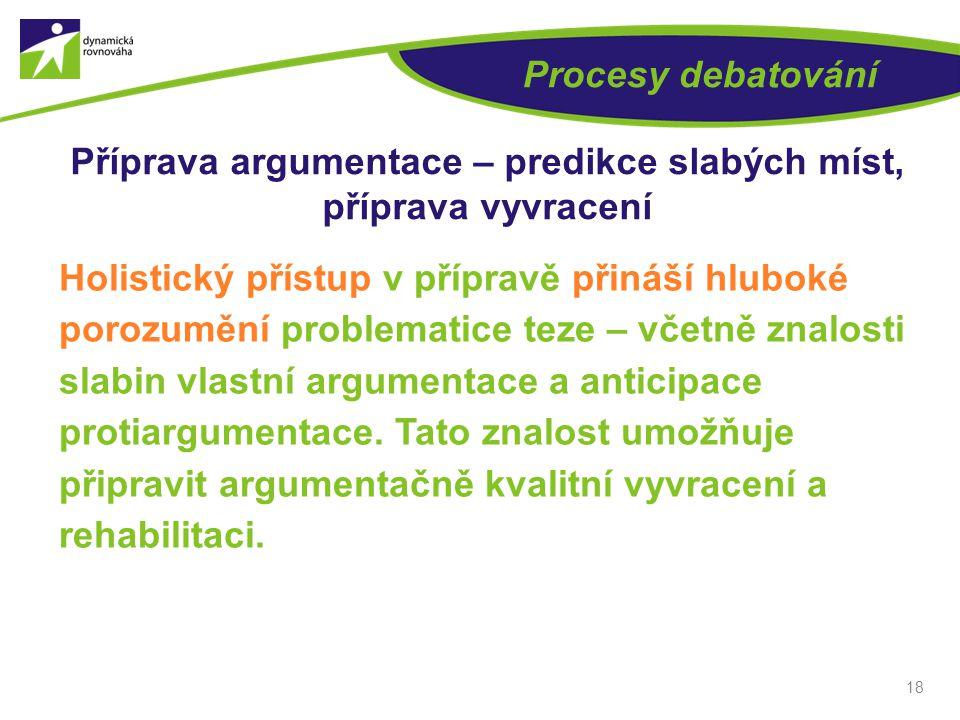 18 Procesy debatování Příprava argumentace – predikce slabých míst, příprava vyvracení Holistický přístup v přípravě přináší hluboké porozumění problematice teze – včetně znalosti slabin vlastní argumentace a anticipace protiargumentace.