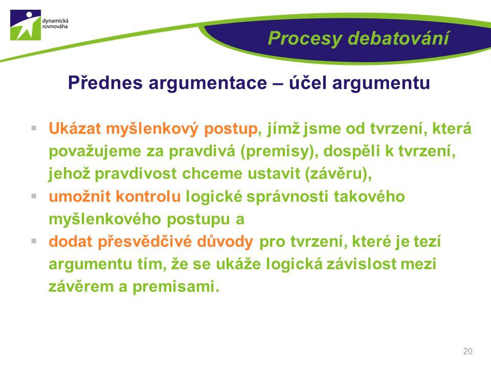 20 Procesy debatování Přednes argumentace – účel argumentu  Ukázat myšlenkový postup, jímž jsme od tvrzení, která považujeme za pravdivá (premisy), dospěli k tvrzení, jehož pravdivost chceme ustavit (závěru),  umožnit kontrolu logické správnosti takového myšlenkového postupu a  dodat přesvědčivé důvody pro tvrzení, které je tezí argumentu tím, že se ukáže logická závislost mezi závěrem a premisami.