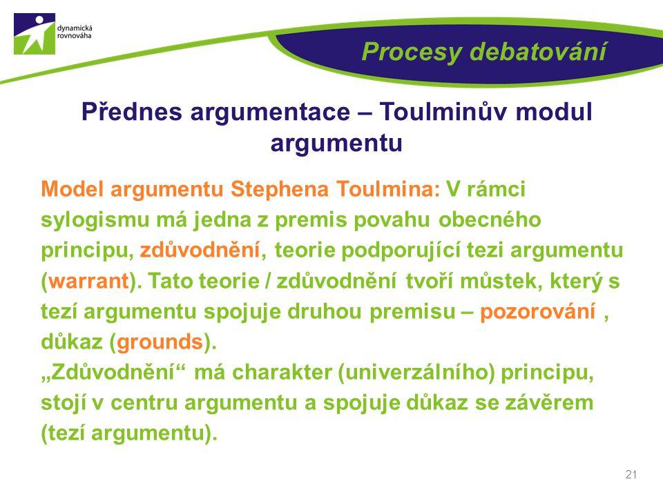21 Procesy debatování Přednes argumentace – Toulminův modul argumentu Model argumentu Stephena Toulmina: V rámci sylogismu má jedna z premis povahu obecného principu, zdůvodnění, teorie podporující tezi argumentu (warrant).
