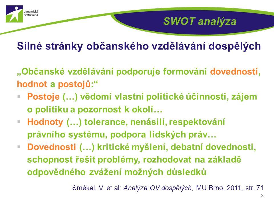 """3 SWOT analýza Silné stránky občanského vzdělávání dospělých """"Občanské vzdělávání podporuje formování dovedností, hodnot a postojů:  Postoje (…) vědomí vlastní politické účinnosti, zájem o politiku a pozornost k okolí…  Hodnoty (…) tolerance, nenásilí, respektování právního systému, podpora lidských práv…  Dovednosti (…) kritické myšlení, debatní dovednosti, schopnost řešit problémy, rozhodovat na základě odpovědného zvážení možných důsledků Smékal, V."""