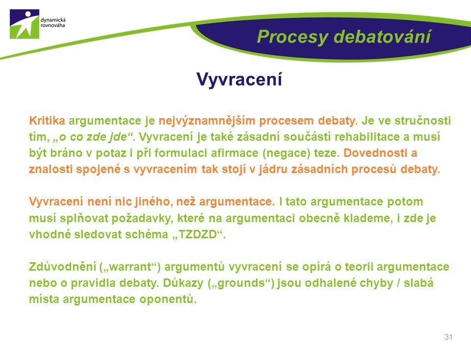 31 Procesy debatování Vyvracení Kritika argumentace je nejvýznamnějším procesem debaty.