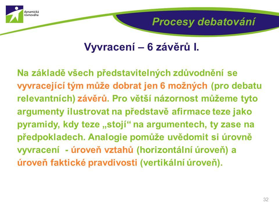 32 Procesy debatování Vyvracení – 6 závěrů I.
