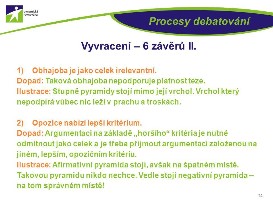 34 Procesy debatování Vyvracení – 6 závěrů II. 1)Obhajoba je jako celek irelevantní.