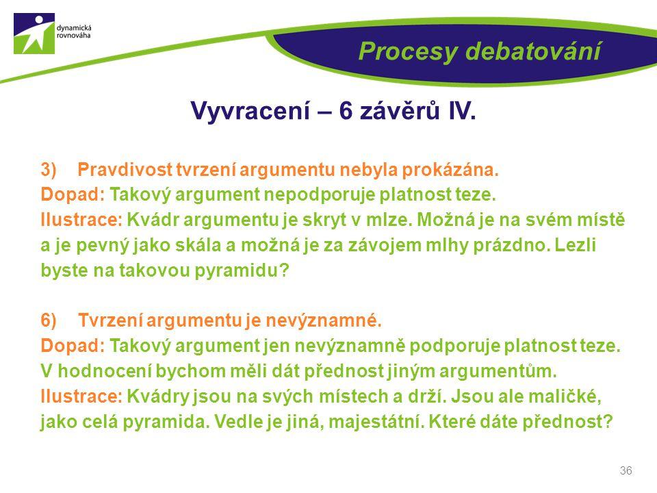 36 Procesy debatování Vyvracení – 6 závěrů IV. 3)Pravdivost tvrzení argumentu nebyla prokázána.