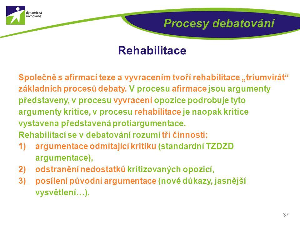 """37 Procesy debatování Rehabilitace Společně s afirmací teze a vyvracením tvoří rehabilitace """"triumvirát základních procesů debaty."""