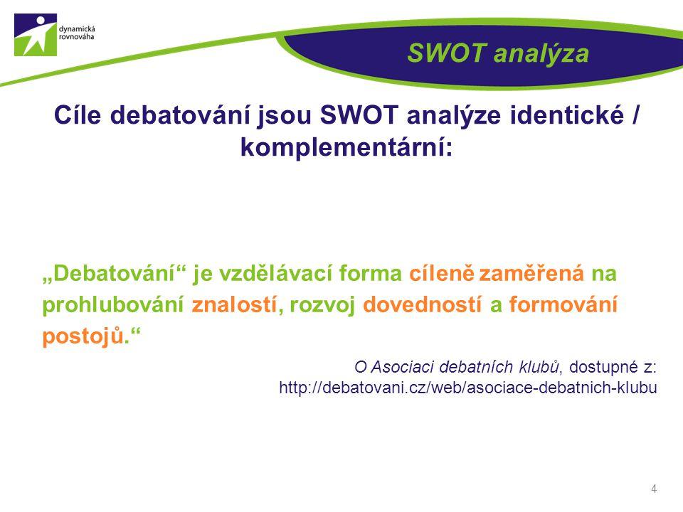 """4 SWOT analýza Cíle debatování jsou SWOT analýze identické / komplementární: """"Debatování je vzdělávací forma cíleně zaměřená na prohlubování znalostí, rozvoj dovedností a formování postojů. O Asociaci debatních klubů, dostupné z: http://debatovani.cz/web/asociace-debatnich-klubu"""