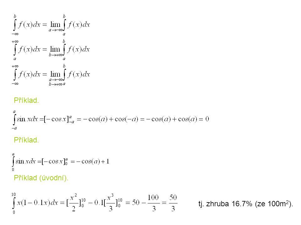 Příklad. Příklad (úvodní). tj. zhruba 16.7% (ze 100m 2 ).
