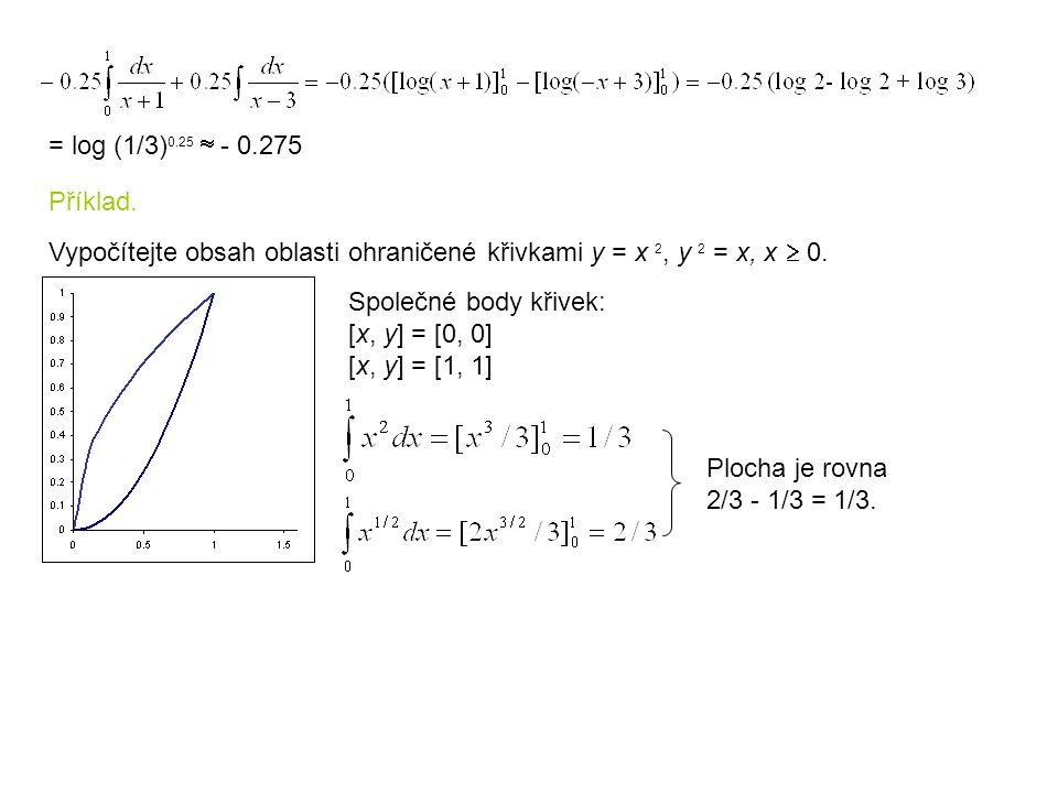 = log (1/3) 0.25  - 0.275 Příklad. Vypočítejte obsah oblasti ohraničené křivkami y = x 2, y 2 = x, x  0. Společné body křivek: [x, y] = [0, 0] [x, y