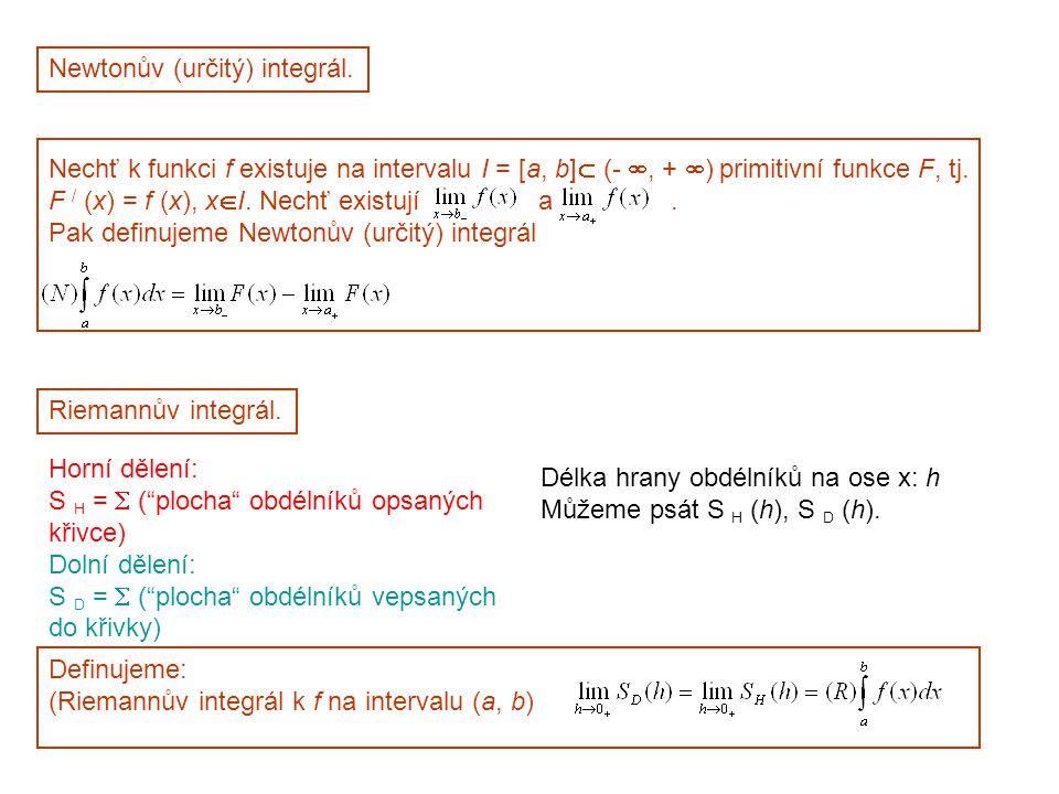 Nechť k funkci f existuje na intervalu I = [a, b]  (- , +  ) primitivní funkce F, tj. F / (x) = f (x), x  I. Nechť existují a. Pak definujeme Newt