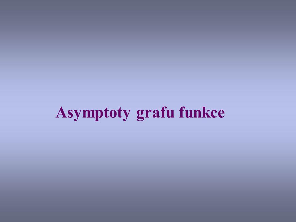 Asymptoty grafu funkce