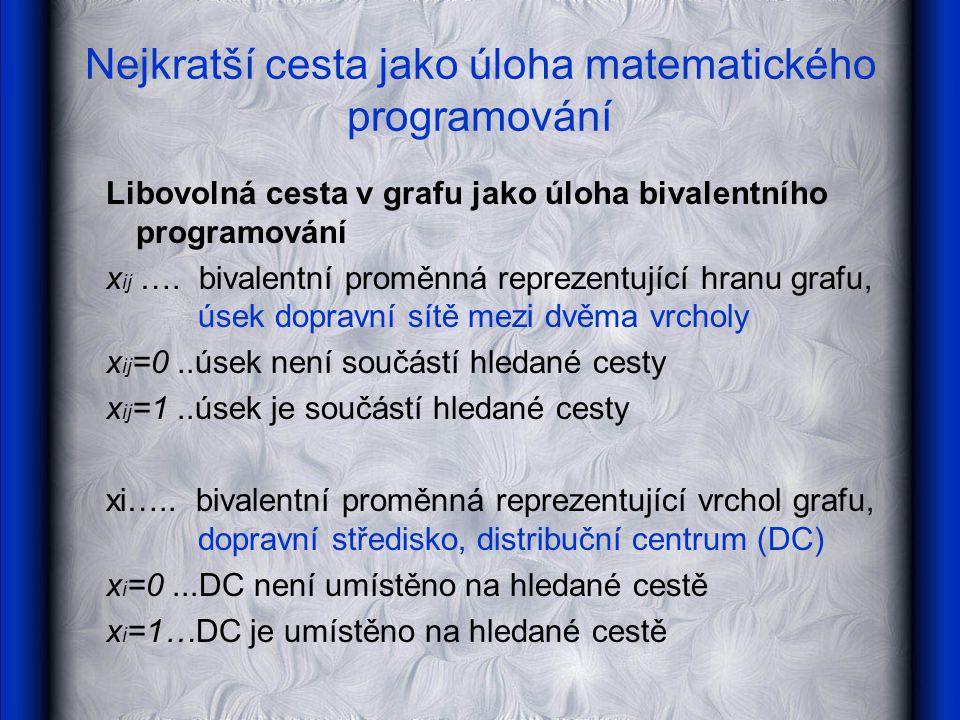 Nejkratší cesta jako úloha matematického programování Libovolná cesta v grafu jako úloha bivalentního programování x ij …. bivalentní proměnná repreze