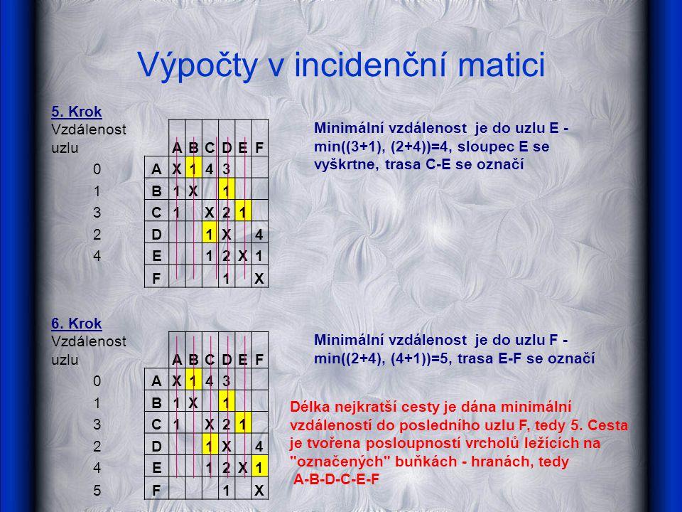 Metoda SPM Přímo na grafu – orientovaném, ohodnoceném -(minimální) vzdálenosti od počátečního a konečného uzlu současně -Opačný postup než u CPM -Příklad – viz tabule
