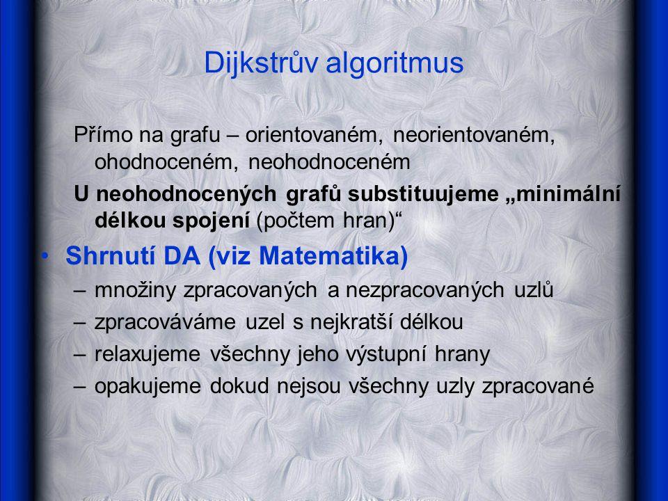 """Dijkstrův algoritmus Přímo na grafu – orientovaném, neorientovaném, ohodnoceném, neohodnoceném U neohodnocených grafů substituujeme """"minimální délkou"""