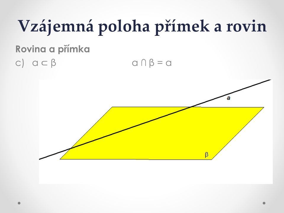 Vzájemná poloha přímek a rovin Rovina a přímka c) a ⊂ β a ∩ β= a
