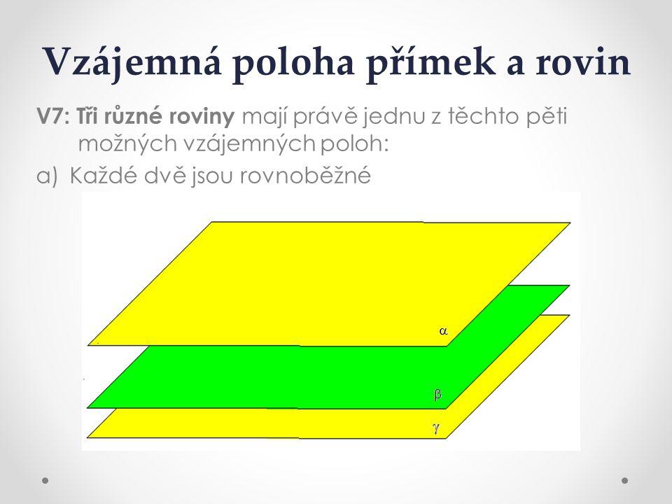 Vzájemná poloha přímek a rovin V7: Tři různé roviny mají právě jednu z těchto pěti možných vzájemných poloh: a)Každé dvě jsou rovnoběžné