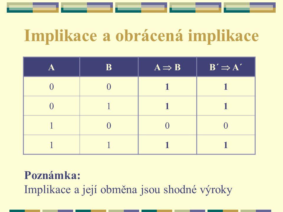 Implikace a obrácená implikace AB A  BB´  A´ 0011 0111 1000 1111 Poznámka: Implikace a její obměna jsou shodné výroky