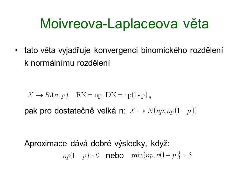 Moivreova-Laplaceova věta tato věta vyjadřuje konvergenci binomického rozdělení k normálnímu rozdělení, pak pro dostatečně velká n: Aproximace dává do