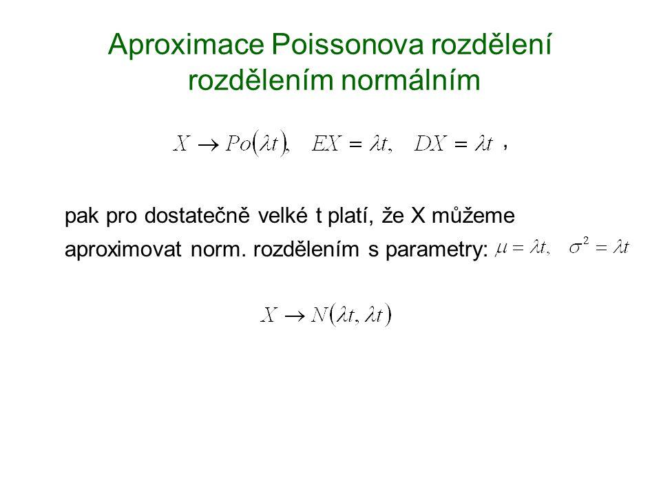 Aproximace Poissonova rozdělení rozdělením normálním, pak pro dostatečně velké t platí, že X můžeme aproximovat norm. rozdělením s parametry: