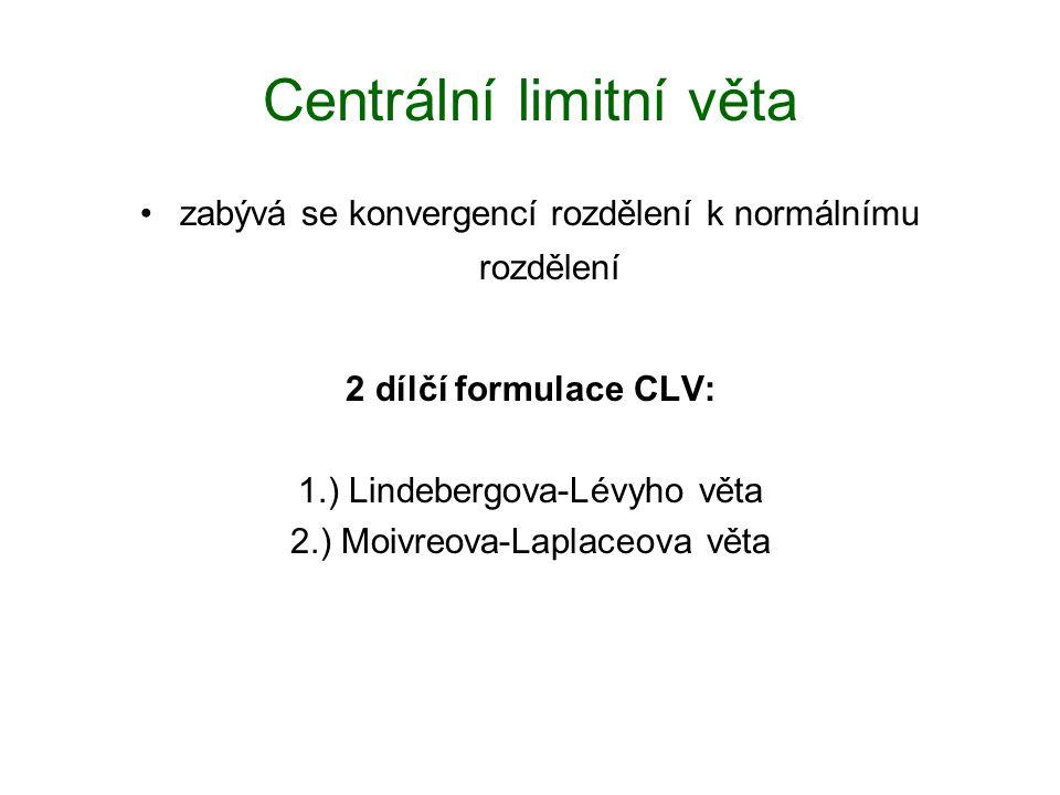 Centrální limitní věta zabývá se konvergencí rozdělení k normálnímu rozdělení 2 dílčí formulace CLV: 1.) Lindebergova-Lévyho věta 2.) Moivreova-Laplac