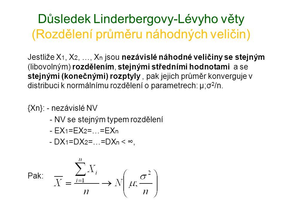 Důsledek Linderbergovy-Lévyho věty (Rozdělení průměru náhodných veličin) Jestliže X 1, X 2, …, X n jsou nezávislé náhodné veličiny se stejným (libovol