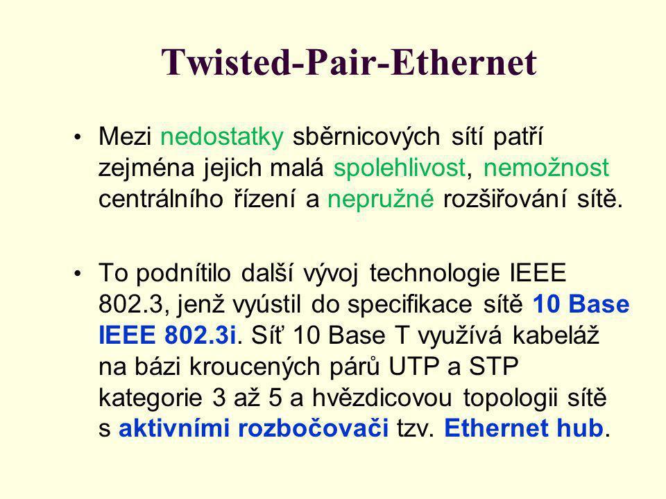 Twisted-Pair-Ethernet Mezi nedostatky sběrnicových sítí patří zejména jejich malá spolehlivost, nemožnost centrálního řízení a nepružné rozšiřování sítě.