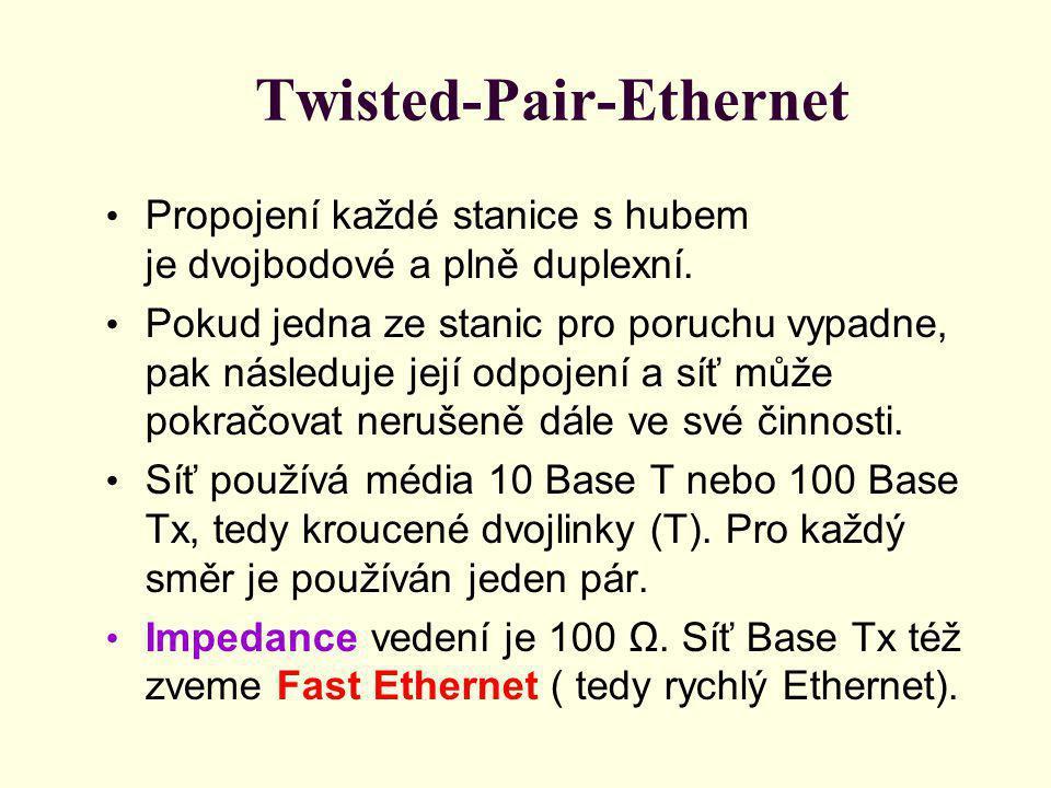 Twisted-Pair-Ethernet Propojení každé stanice s hubem je dvojbodové a plně duplexní.