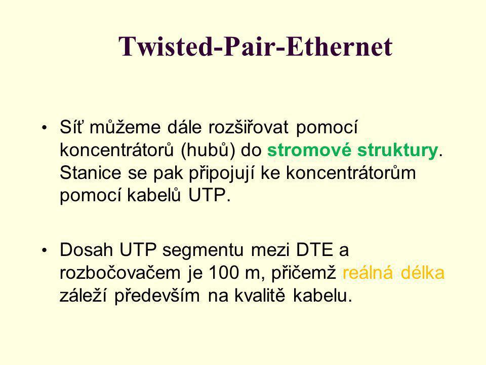 Twisted-Pair-Ethernet Síť můžeme dále rozšiřovat pomocí koncentrátorů (hubů) do stromové struktury.