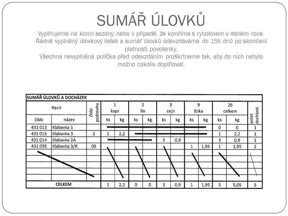 SUMÁŘ ÚLOVKŮ Vyplňujeme na konci sezóny, nebo v případě, že končíme s rybolovem v daném roce.