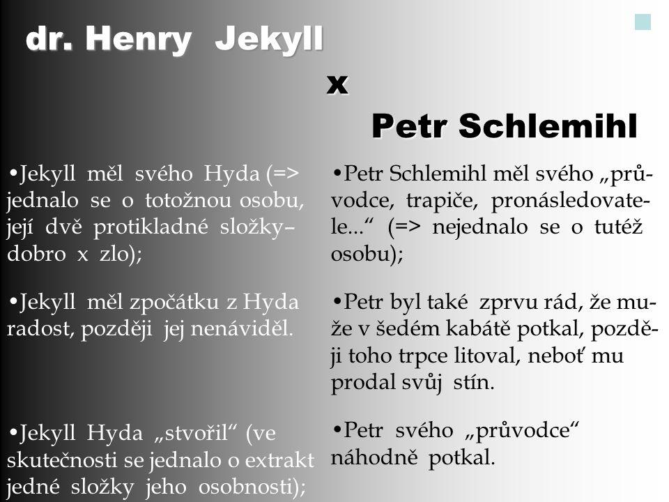 dr. Henry Jekyll x Petr Schlemihl Jekyll měl svého Hyda (=> jednalo se o totožnou osobu, její dvě protikladné složky– dobro x zlo); Jekyll měl zpočátk