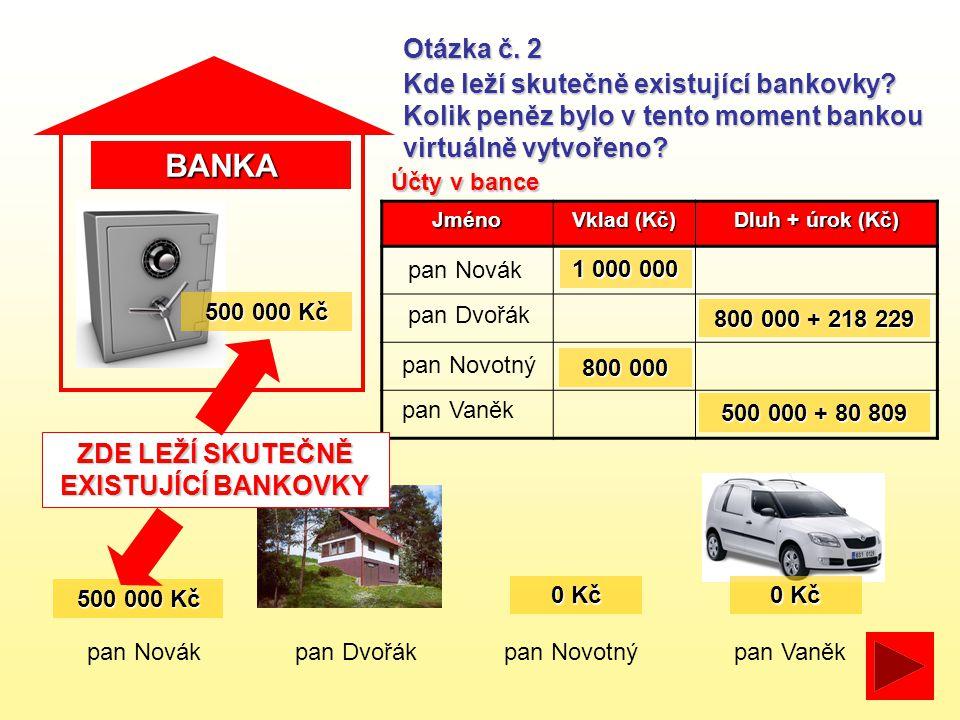 BANKA pan Novákpan Dvořákpan Novotný Otázka č. 2 Kde leží skutečně existující bankovky? Kolik peněz bylo v tento moment bankou virtuálně vytvořeno? pa