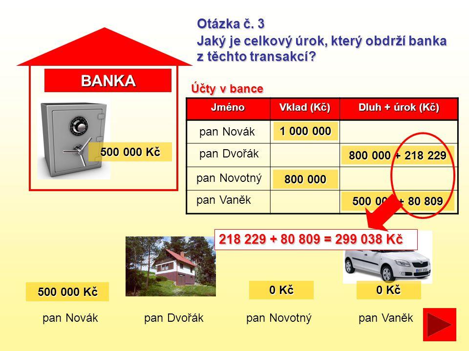 BANKA pan Novákpan Dvořákpan Novotný Otázka č. 3 Jaký je celkový úrok, který obdrží banka z těchto transakcí? pan VaněkJméno Vklad (Kč) Dluh + úrok (K
