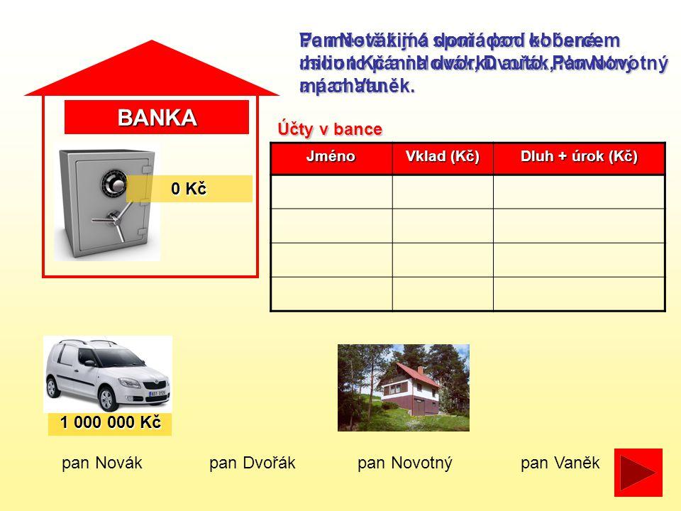 BANKA pan Novákpan Dvořákpan Novotný 0 Kč Ve městě žijí 4 spořádaní občané.