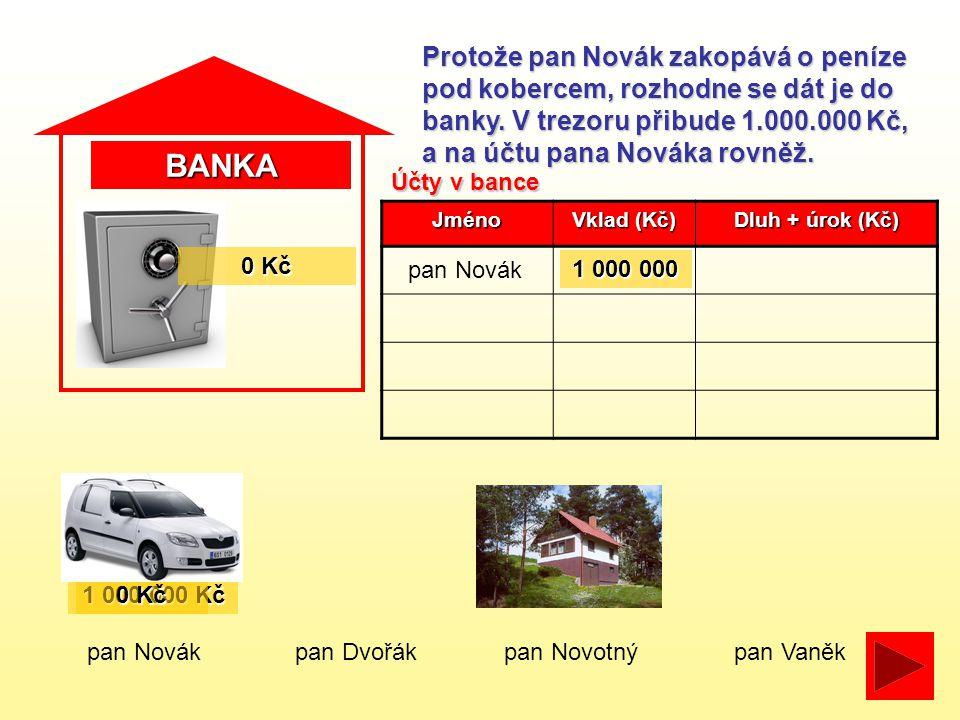 BANKA pan Novákpan Dvořákpan Novotný 0 Kč Protože pan Novák zakopává o peníze pod kobercem, rozhodne se dát je do banky. V trezoru přibude 1.000.000 K