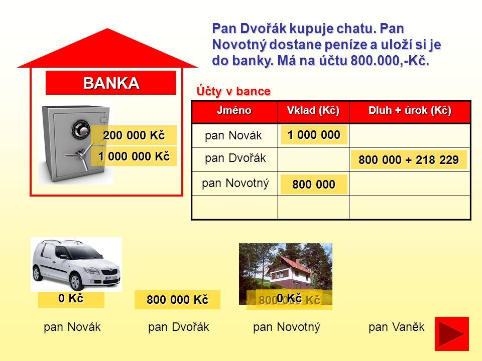 BANKA pan Novákpan Dvořákpan Novotný Pan Dvořák kupuje chatu.