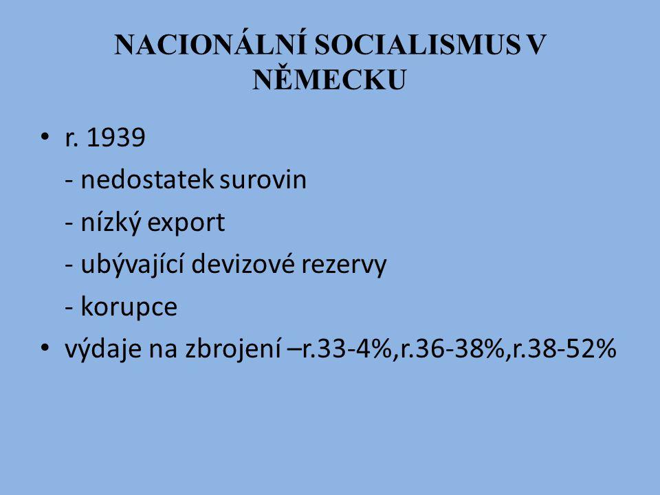 NACIONÁLNÍ SOCIALISMUS V NĚMECKU r. 1939 - nedostatek surovin - nízký export - ubývající devizové rezervy - korupce výdaje na zbrojení –r.33-4%,r.36-3