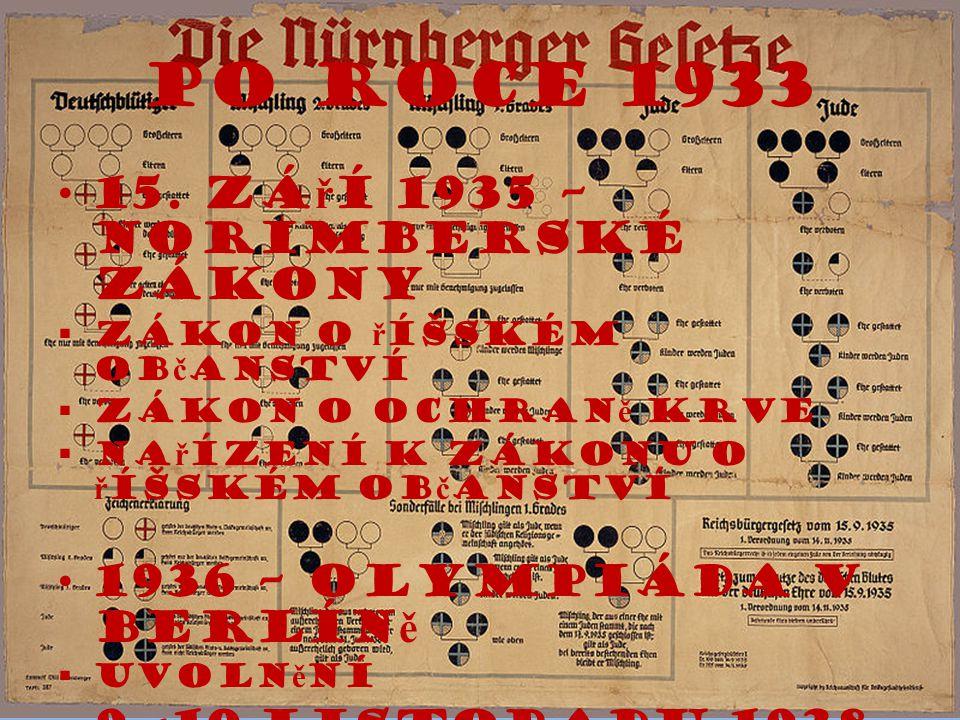 Po roce 1933 15. zá ř í 1935 – Norimberské zákony  zákon o ř íšském ob č anství  zákon o ochran ě krve  na ř ízení k zákonu o ř íšském ob č anství