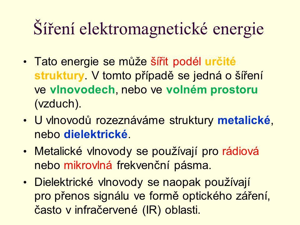Šíření elektromagnetické energie Tato energie se může šířit podél určité struktury.