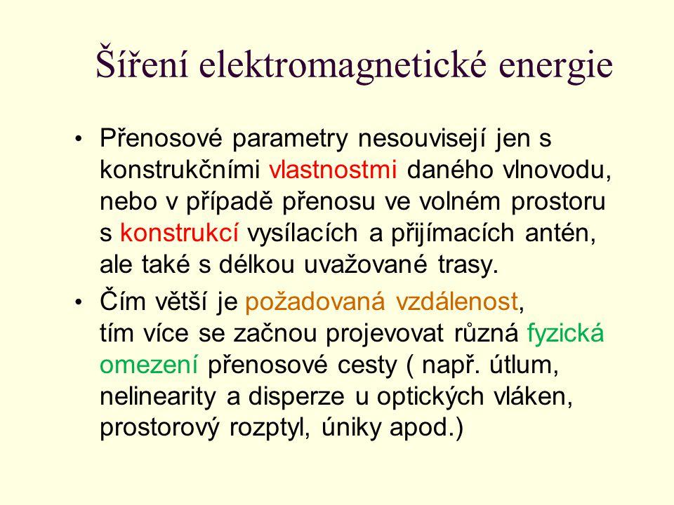 Šíření elektromagnetické energie Přenosové parametry nesouvisejí jen s konstrukčními vlastnostmi daného vlnovodu, nebo v případě přenosu ve volném prostoru s konstrukcí vysílacích a přijímacích antén, ale také s délkou uvažované trasy.
