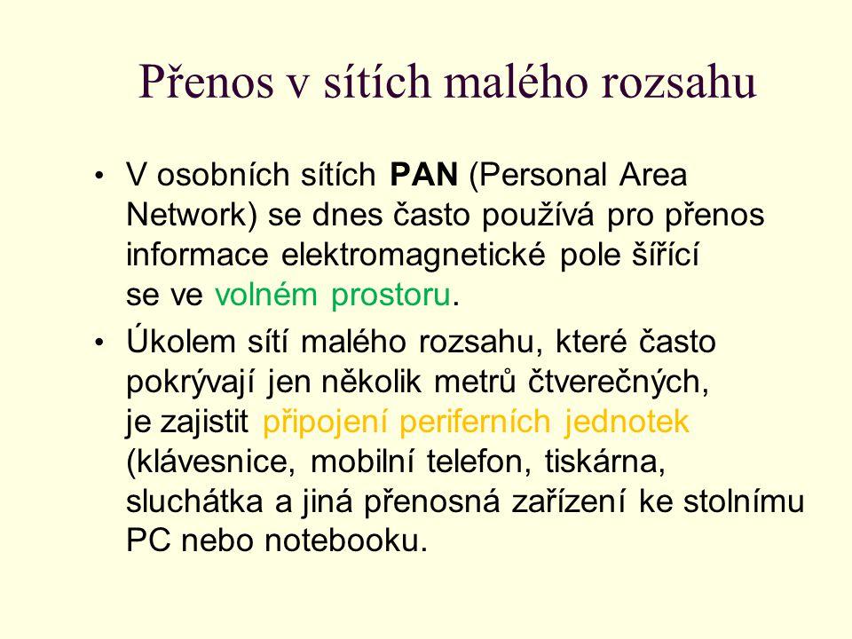 Přenos v sítích malého rozsahu V osobních sítích PAN (Personal Area Network) se dnes často používá pro přenos informace elektromagnetické pole šířící se ve volném prostoru.