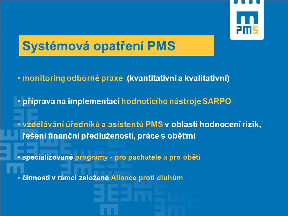 Systémová opatření PMS monitoring odborné praxe (kvantitativní a kvalitativní) příprava na implementaci hodnotícího nástroje SARPO vzdělávání úředníků a asistentů PMS v oblasti hodnocení rizik, řešení finanční předluženosti, práce s oběťmi specializované programy - pro pachatele a pro oběti činnosti v rámci založené Aliance proti dluhům