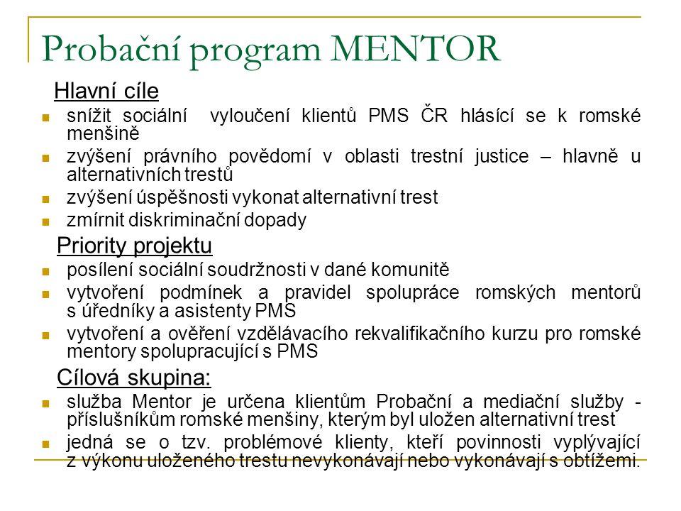 Probační program MENTOR Hlavní cíle snížit sociální vyloučení klientů PMS ČR hlásící se k romské menšině zvýšení právního povědomí v oblasti trestní j