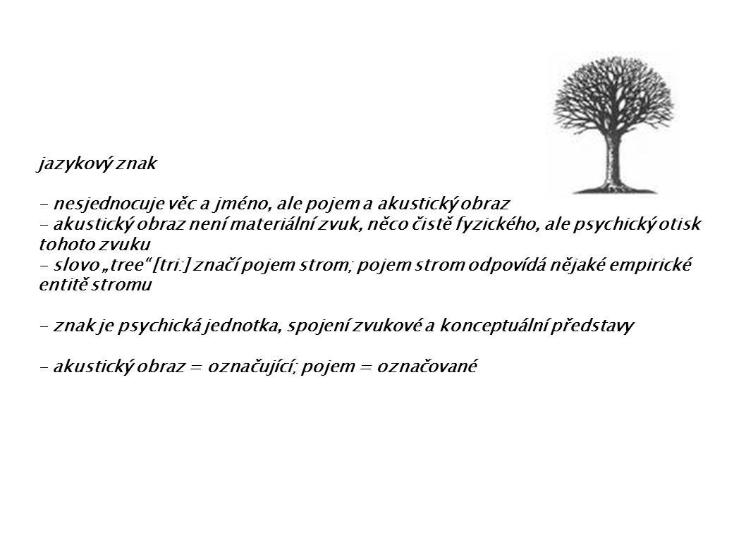 """jazykový znak - nesjednocuje věc a jméno, ale pojem a akustický obraz - akustický obraz není materiální zvuk, něco čistě fyzického, ale psychický otisk tohoto zvuku - slovo """"tree [tri:] značí pojem strom; pojem strom odpovídá nějaké empirické entitě stromu - znak je psychická jednotka, spojení zvukové a konceptuální představy - akustický obraz = označující; pojem = označované"""