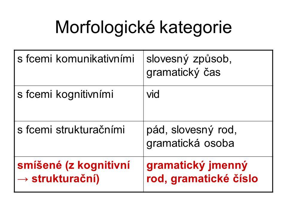 Morfologické kategorie s fcemi komunikativnímislovesný způsob, gramatický čas s fcemi kognitivnímivid s fcemi strukturačnímipád, slovesný rod, gramati