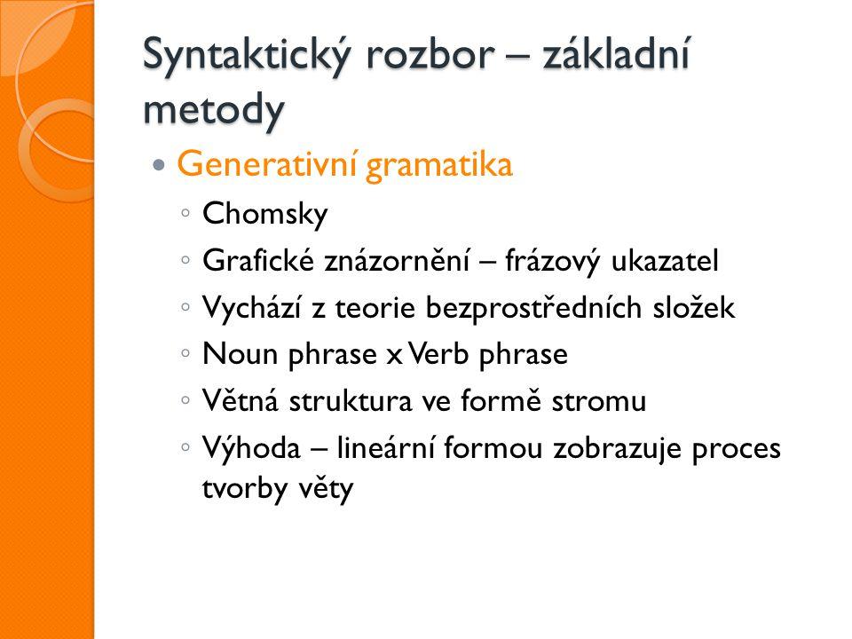 Syntaktický rozbor – základní metody Generativní gramatika ◦ Chomsky ◦ Grafické znázornění – frázový ukazatel ◦ Vychází z teorie bezprostředních slože