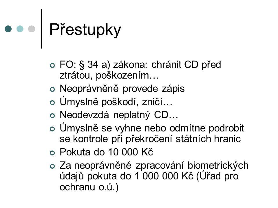 Přestupky FO: § 34 a) zákona: chránit CD před ztrátou, poškozením… Neoprávněně provede zápis Úmyslně poškodí, zničí… Neodevzdá neplatný CD… Úmyslně se