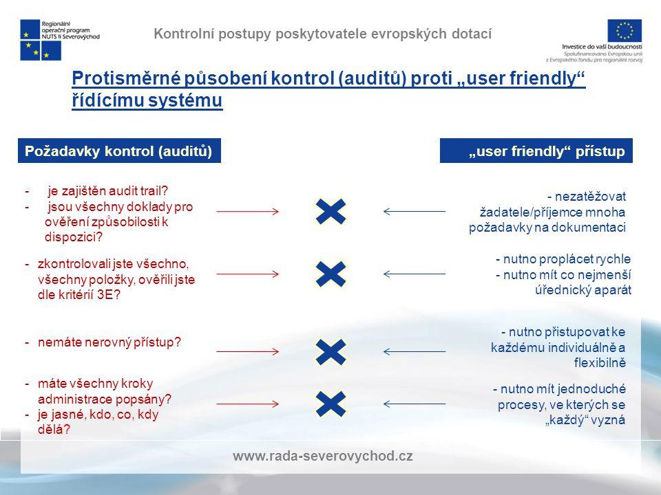 www.rada-severovychod.cz - nezatěžovat žadatele/příjemce mnoha požadavky na dokumentaci - je zajištěn audit trail.
